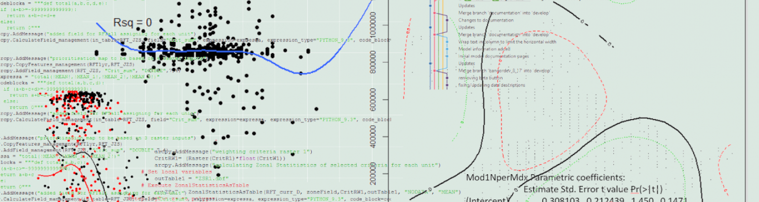 Modelling graphs and code